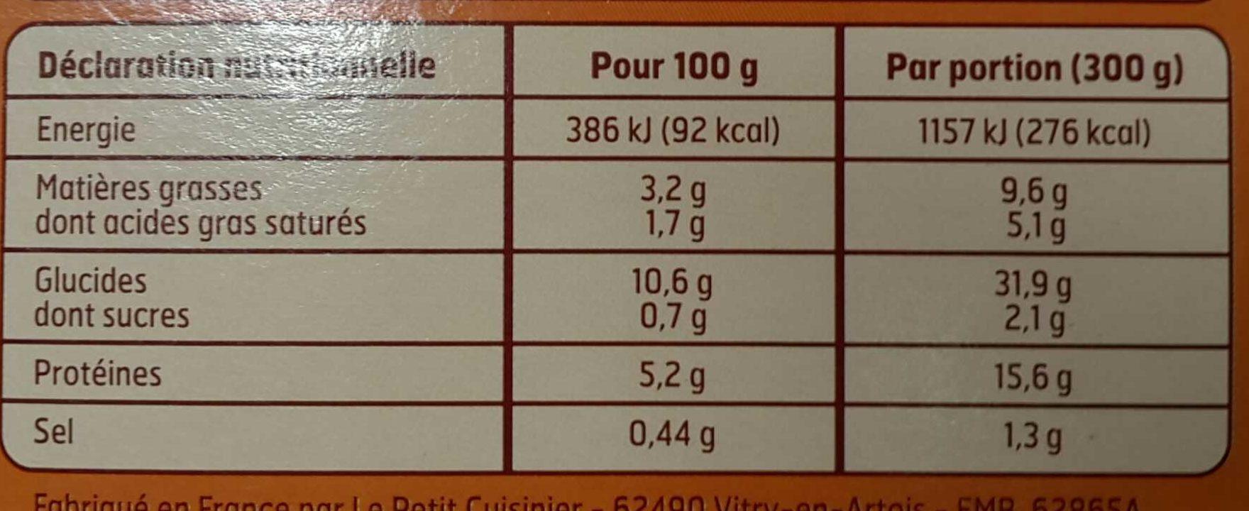 Sauté de Dinde à la Normande et riz Pilaf - Informations nutritionnelles - fr