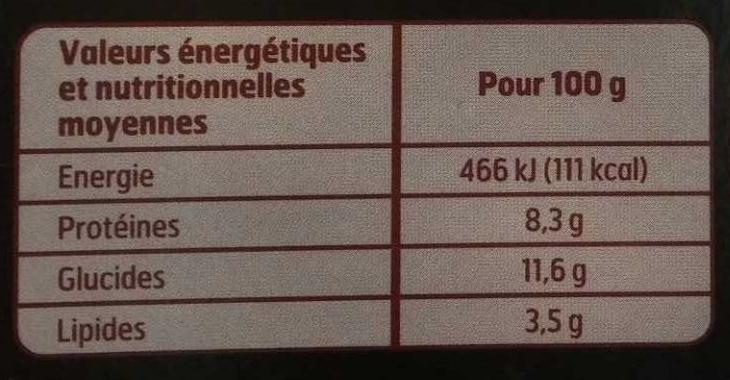 Émincé de Poulet au curry et riz long - Informations nutritionnelles - fr
