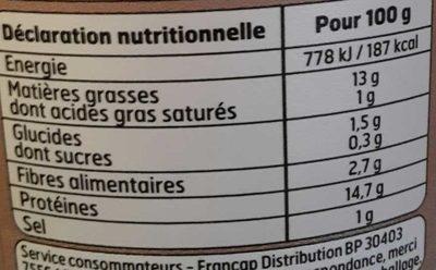 Rillettes de Thon - Nutrition facts - fr