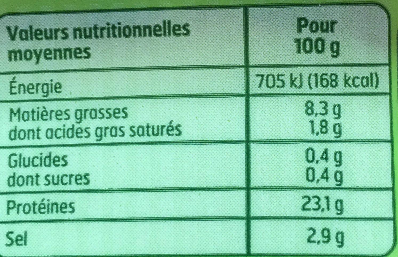Saumon fume Irlande - Nutrition facts