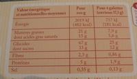 Galettes Sablées aux Fruits Rouges - Informations nutritionnelles