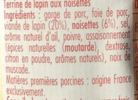 Terrine de Lapin aux noisettes - Ingrediënten - fr