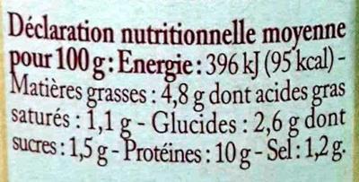 Poulet basquaise au piment d'Espelette - Informations nutritionnelles - fr