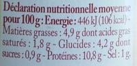 Canard sauce aux cèpes - Informations nutritionnelles - fr