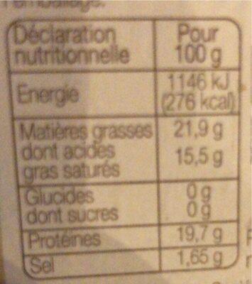Camembert de Normandie - Nutrition facts