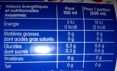 Cola Pet 1L5. Ep*, - Informations nutritionnelles