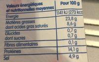 Lardons Nature - Voedingswaarden