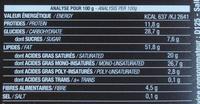 Chocolat noir 95 % - Nutrition facts
