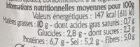 Moutarde de Dijon aux pointes d'orties - Nutrition facts - fr