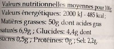 Sauce vinaigrette balsamique - Informations nutritionnelles - fr