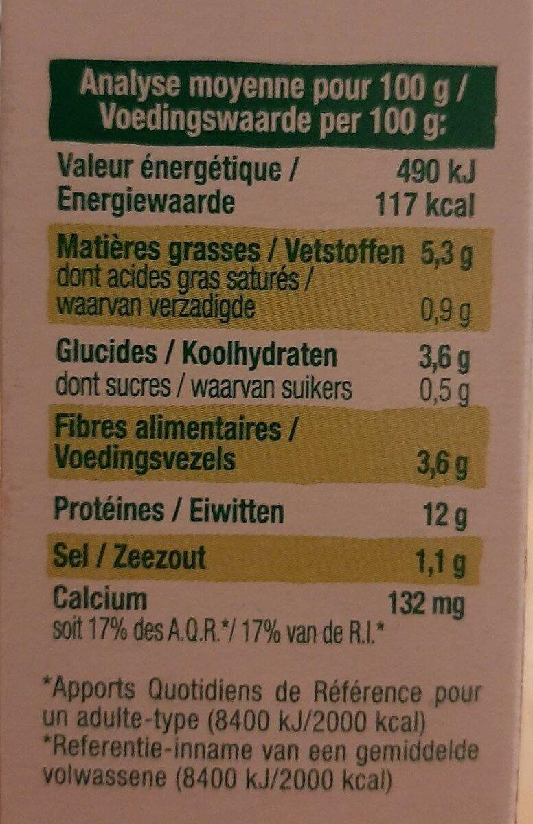 Tofinelle cèpes en persillade - Voedingswaarden - fr