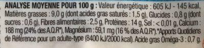 Tofou Nature - Informations nutritionnelles