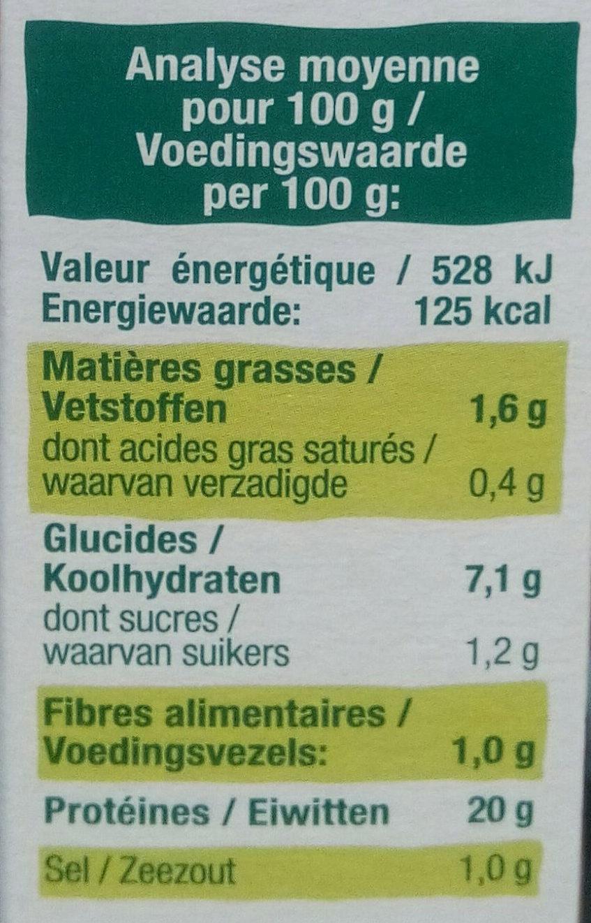 Seitan en tranches - Nutrition facts