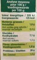 Seitan en tranches - Informations nutritionnelles - fr