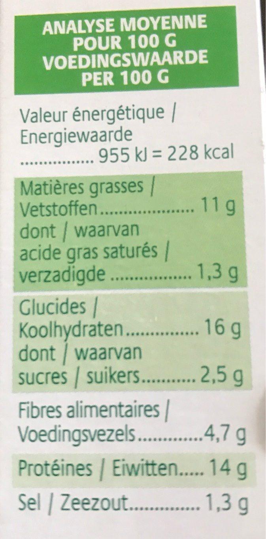 Croc'Seitan à l'Indienne - Informations nutritionnelles