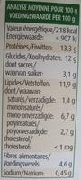Croc' galette Seitan sésame et potimaron - Informations nutritionnelles