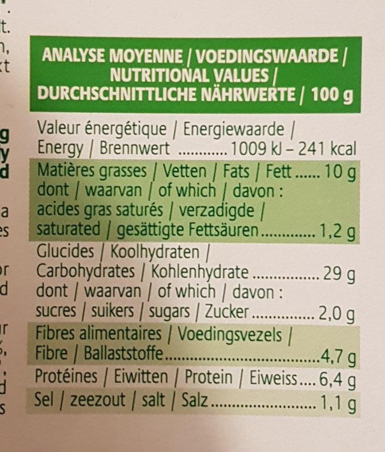 Croc Cereales Au Millet Et Champignons - Informations nutritionnelles - fr
