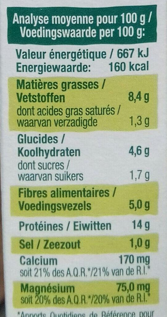 Croc Tofou à la Provençale - Nutrition facts