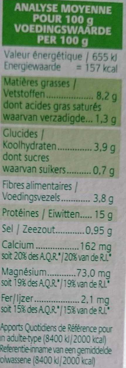 Croque tofou Cèpes en Persillade - Informations nutritionnelles