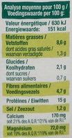 Croc tofu aux algues de bretagne - Informations nutritionnelles