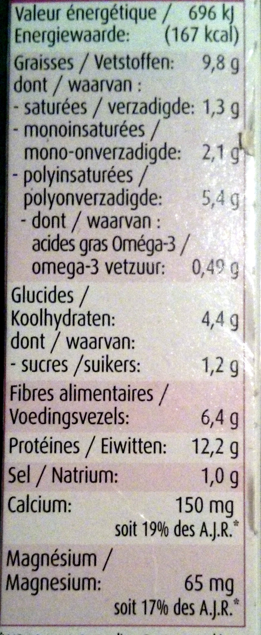 Croque Tofou Curry et Pavot - Informations nutritionnelles