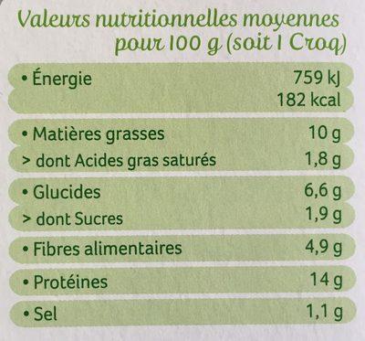 Croq'Soja au curry et pavot - Informations nutritionnelles