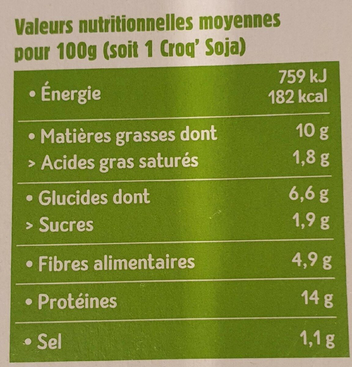 CROQ' SOJA curry & pavot - Nutrition facts - fr