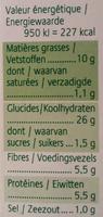 Grinioc Riz, lentilles et colombo - Informations nutritionnelles - fr