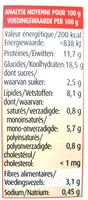 Croc'Seitan galette légumes et tomates confites seitan - Informations nutritionnelles