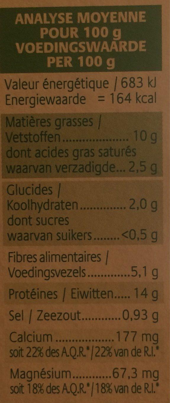 Croc Tofou Chêvre, Epinards & Graines de pavot - Nutrition facts