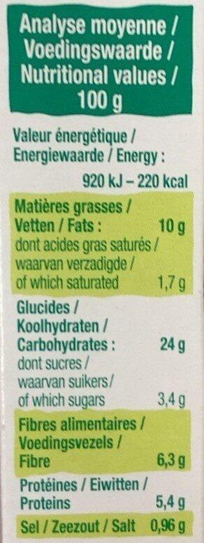Croc céréales orge, chèvre & miel - Nutrition facts - fr