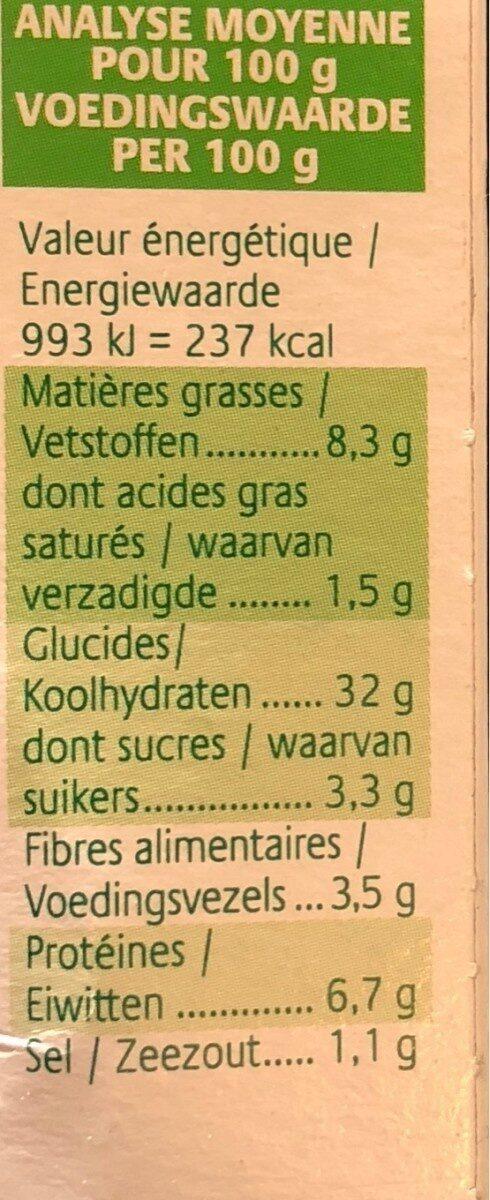 Grinioc - Informations nutritionnelles - fr