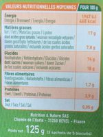 Sablés Sarrasins - Nutrition facts
