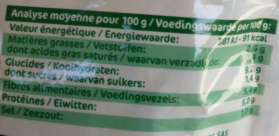 Salade de lentilles, épeautre & tofu fumé - Nutrition facts