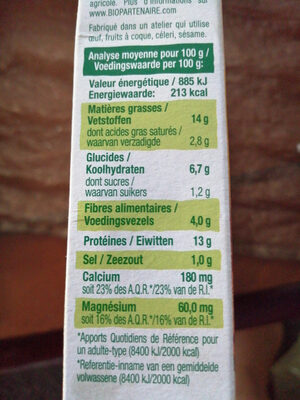 Croc Tofou montagnard - Nutrition facts