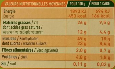 P'tits Cakes Chataigne - Nutrition facts - fr
