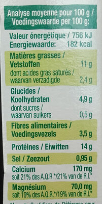 Croc Tofou - Nutrition facts