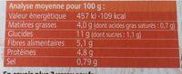 Salade Repas Veggie Lentilles Boulgour Feta - Informations nutritionnelles - fr
