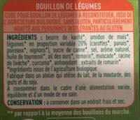 Bouillons de légumes - Ingrédients