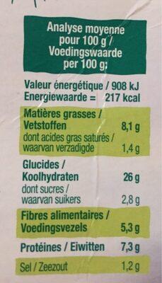 Palets mozzarella & tomates séchées - Informations nutritionnelles