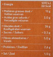 Galettes Boulghour & Sarrasin à l'Emmental - Informations nutritionnelles - fr