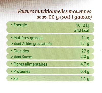 Galettes millet et boulghour aux champignons - Informations nutritionnelles