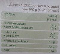 Galettes millet et boulghour aux champignons - Valori nutrizionali - fr
