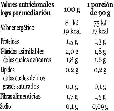 """Brotes de judía mungo en conserva ecológicas """"Minerve"""" - Información nutricional - es"""