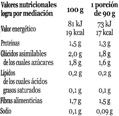 """Brotes de judía mungo en conserva ecológicas """"Minerve"""" - Informació nutricional - es"""