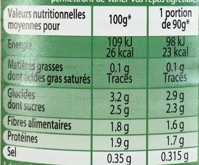 Pousses de Haricot Mungo pour fricassées et salades - Informations nutritionnelles - fr