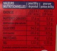 Cake aux Fruits Confits - Informations nutritionnelles - fr