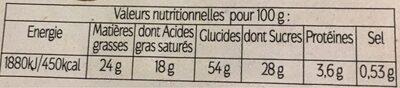 Kouign Amann aux pommes - Informations nutritionnelles - fr