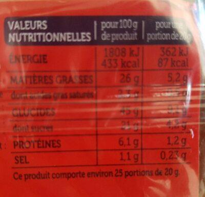 le Moelleux - Nutrition facts - fr