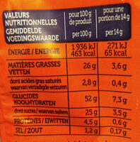 Madeleines Extra Moelleuses - Voedingswaarden - fr